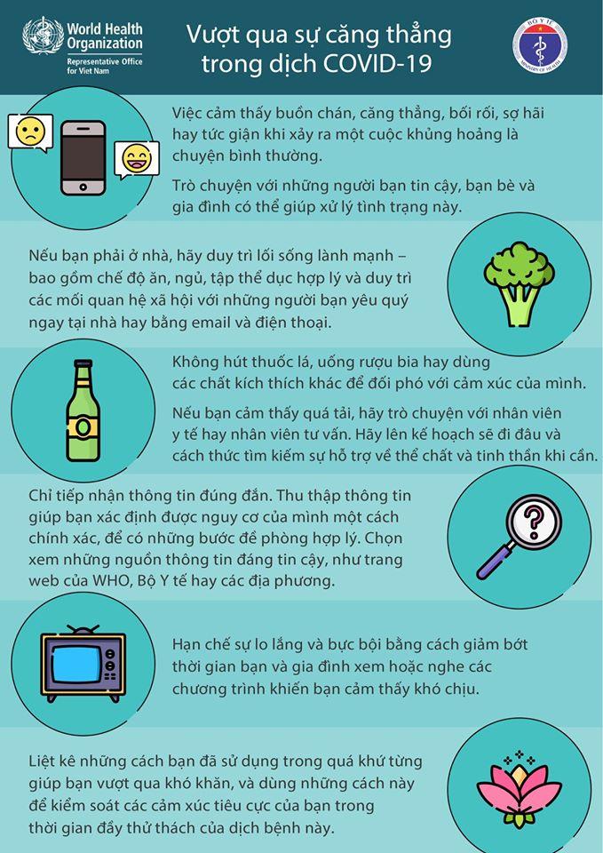 Infographic Giúp người lớn và trẻ em vượt qua sự căng thẳng trong dịch COVID-19