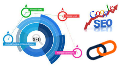 List Of Best SEO Optimize FREE PR Submission Websites  Boost Traffic Up to 1000%
