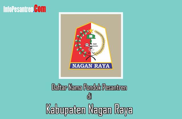 Pesantren di Kabupaten Nagan Raya