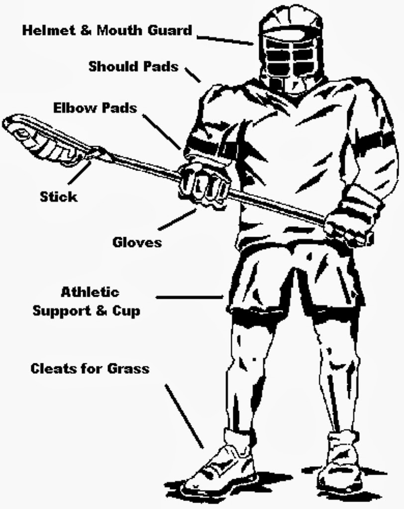 shaft for lacrosse stick diagram and image