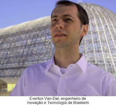 Éverton Van-Dal - Braskem