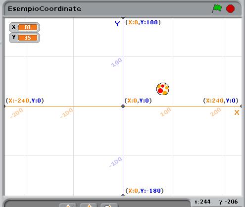 Scratch esempio coordinate  creato da Simone Bacciglieri