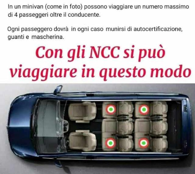 ncc 4 posti  ROMA