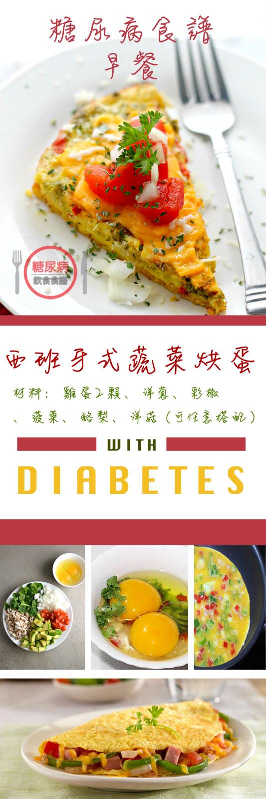 糖尿病食譜-早餐-西班牙烘蛋