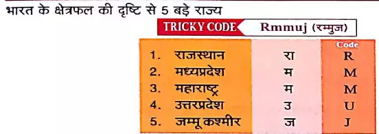 mp gk tricks in hindi pdf free download