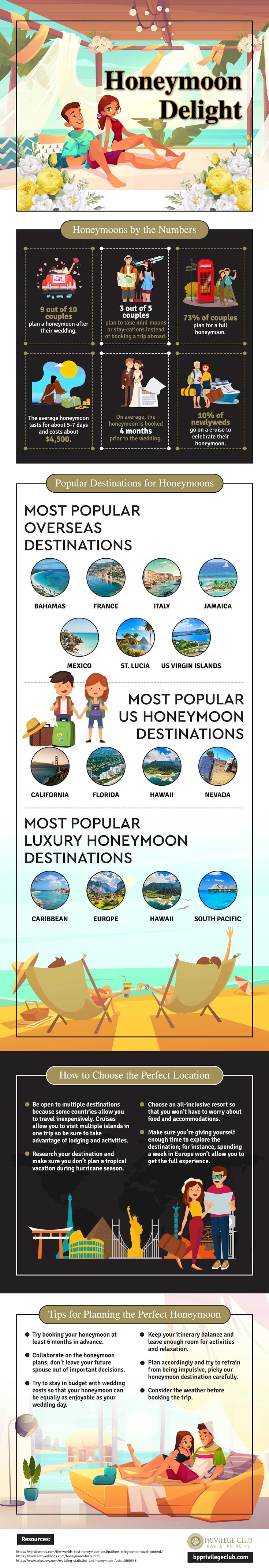 Honeymoon Delight: What Is Your Ideal Honeymoon? #infographic