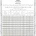 Jadual Waktu Berbuka Puasa Dan Imsak Johor 2021/1442H