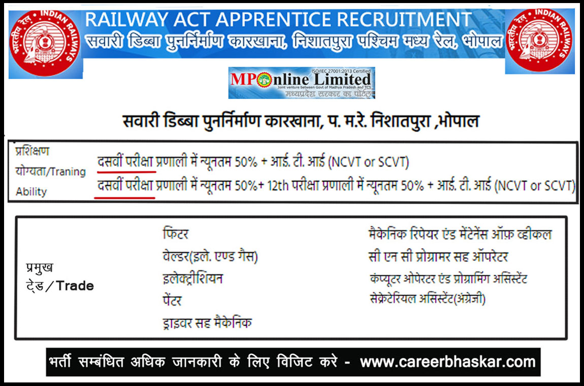 Railway Act Apprentice Recruitment, Bhopal, WCR Recruitment 2020, Railway Recruitment 2020, Railway Recruitment Eligibility Criteria, Application Fee, Last Date, Online Apply Link