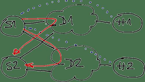 Redundant DMVPN designs, Part 2 (Multiple Uplinks) « ipSpace
