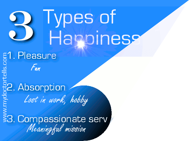 image 3 types of happiness martin seligman ted.com dr ashok koparday sexologist mumbai india