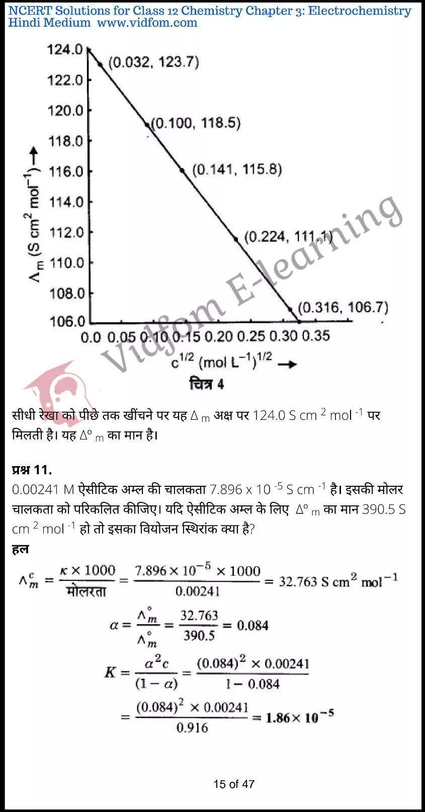 class 12 chemistry chapter 3 light hindi medium 15