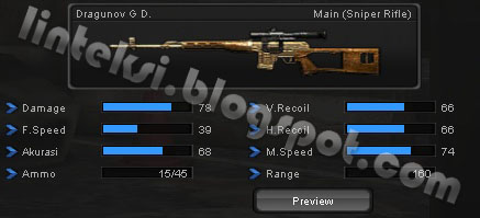 Senjata PointBlank Dragunov G D.