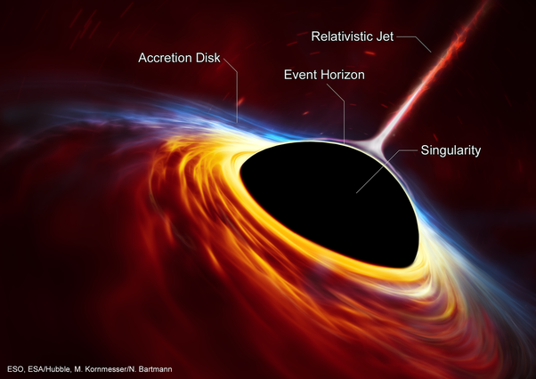 lỗ đen ba chiều