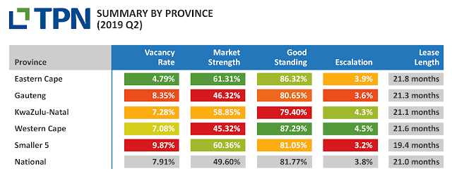 Western Cape comes out on top in Q2 2019
