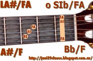 A#/F = Bb/F