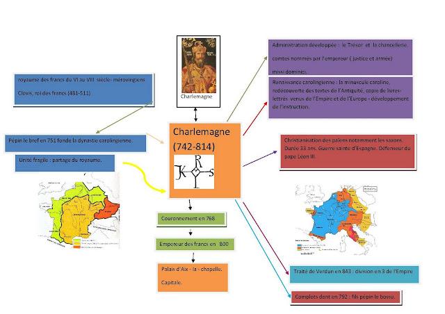 carte heuristique Charlemagne