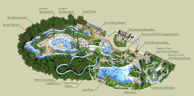 Aqua Mundo swimming paradise Longleat Forest