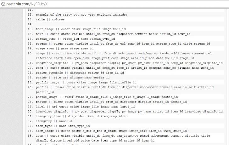 LulzSec Leak Sony's Japanese websites Database !