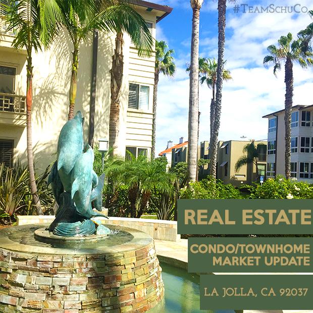 Market Trends for La Jolla Condos & Town Homes