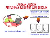 Inilah Langkah-langkah Menyusun Blue Print Soal Ujian Sekolah: Implikasi dari Kebijakan USBN