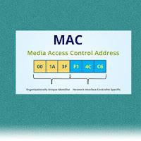 Cara Mengetahui Mac Address Laptop atau PC di Windows 7,8 dan 10