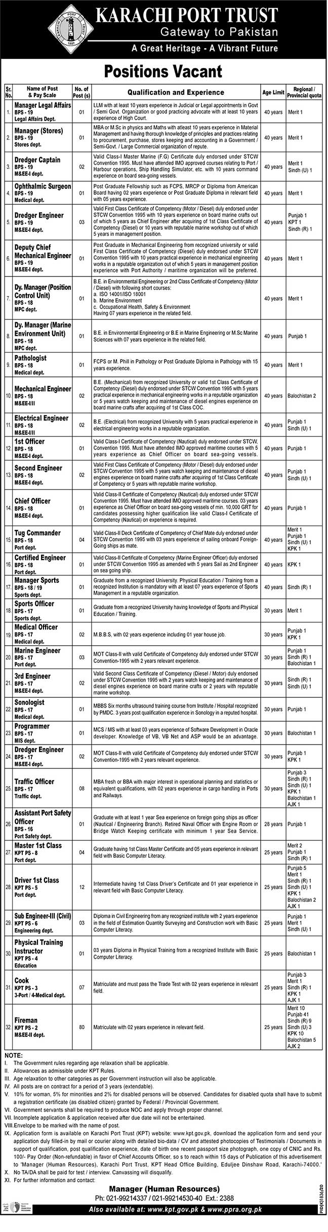 Karachi Port Trust Jobs Advertisement