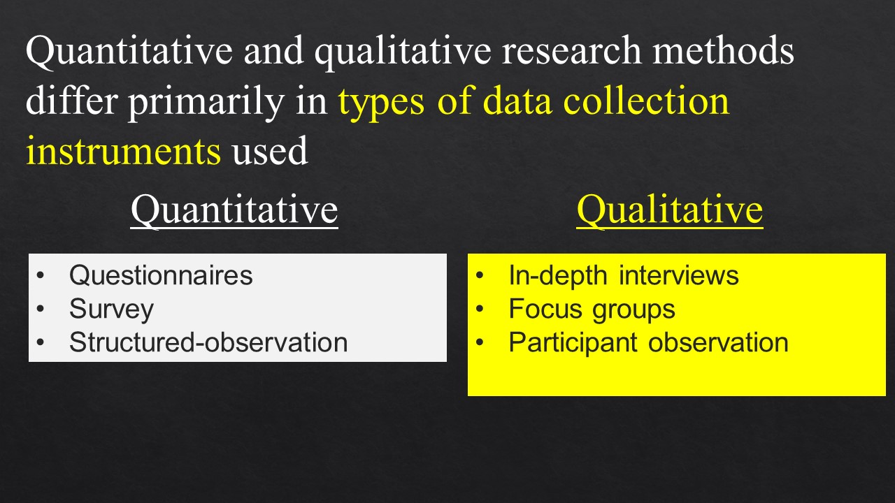 Approaches and Types of Research ~ StudentNiche Qualitative Data Definition