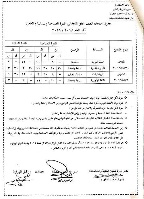 رسمي ومختوم من الوزير جداول امتحانات نهاية العام 2019 الترم الثاني لمحافظات مصر