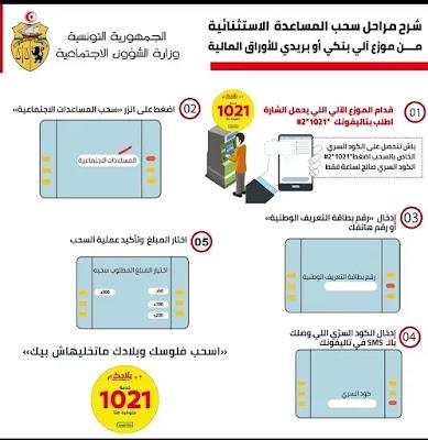 شرح كيفية سحب منحة 300 DT من الصراف الآلي البنكي أو البريدي موضوع خاص  بالمساعدات لتونسيين فقط