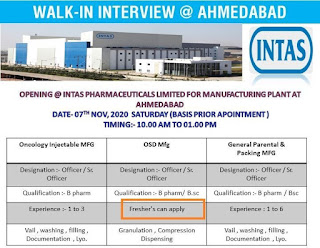 B.Pharm/ B.Sc Fresher's And Experienced Candidates Job Vacancy In Intas Pharmaceuticals Limited Ahmedabad