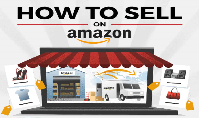 How to Sell on Amazon #infographic