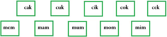 Anak-anak yang belum bisa membaca, awali dengan pengenalan huruf satu Bit dilanjutkan dengan tiga bit