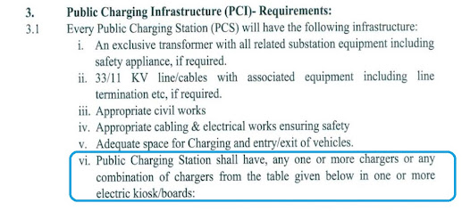 MoP_EV_charging_guideline_5