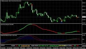 Cara Jitu Untuk Belajar Trading Forex Untuk Pemula