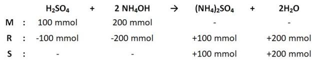 reaksi asam kuat dan basa lemah