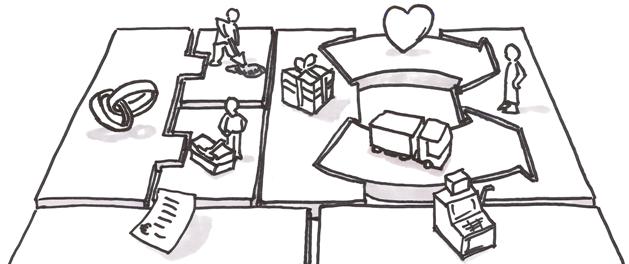 Setiap perusahaan mempunyai model bisnis yang berbeda Manfaat Menggunakan Bisnis Model Canvas Dan Penggunaan nya