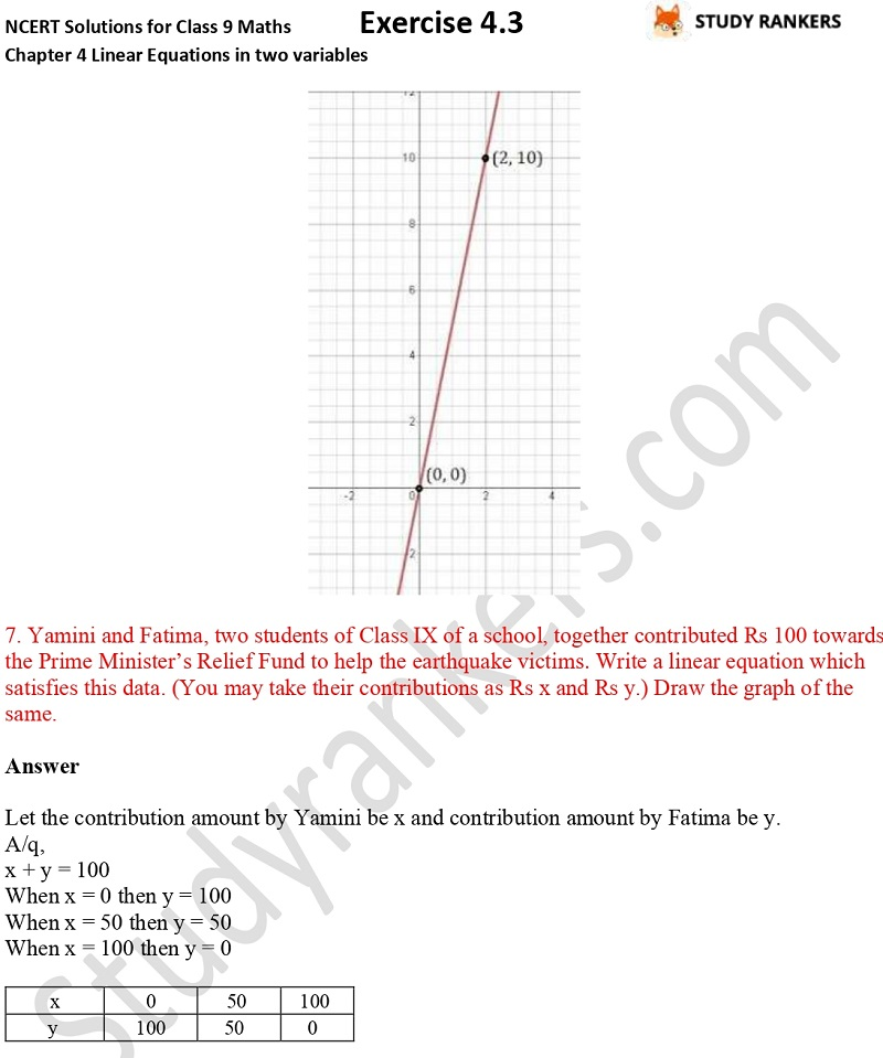 NCERT Solutions for Class 9 Maths Chapter 4 Linear Equations in Two Variables Exercise 4.3 Part 6