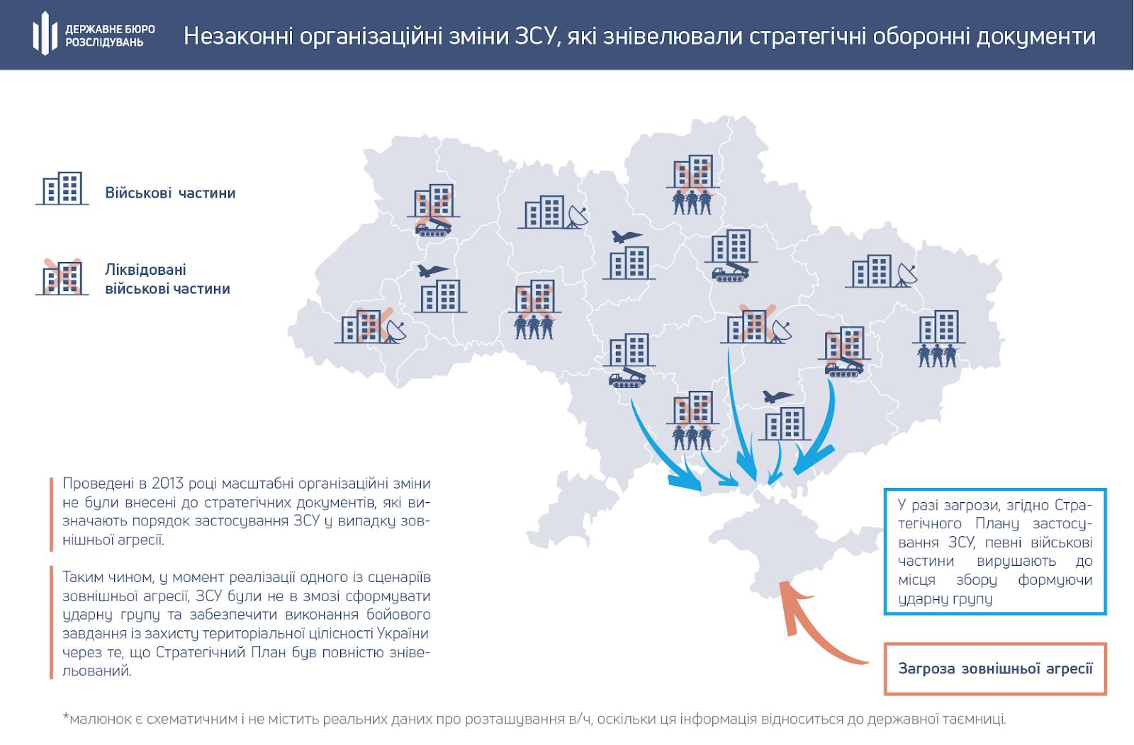 Злочинне скорочення ЗСУ – причина втрати Криму