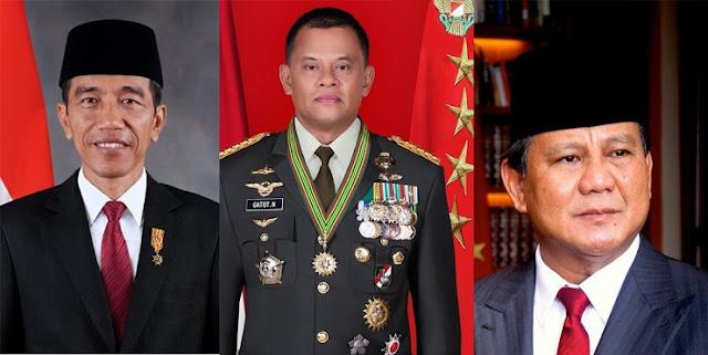Jokowi Melorot, Prabowo Dan Gerindra Terus Melejit Disusul Gatot
