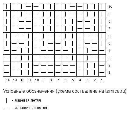 "Рельефный узор ""зиг-заг"", схема"