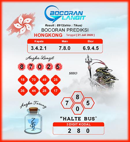 Prediksi Bocoran Langit HK Selasa 21 Juli 2020