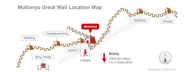 how to visit Great Wall of China independently