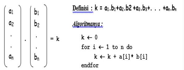 algoritma Operasi Perkalian  Vektor ( 1 Dimensi )