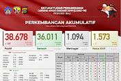 PPKM Tak Menekan Jumlah Peningkatan Covid di Bali