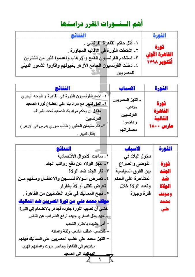 ملخص ثورات منهج التاريخ لثالثة ثانوي ف 4 ورقات 15
