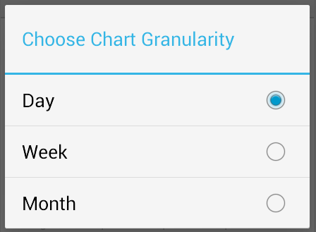 choose analytic data from daily, weekly or monthly