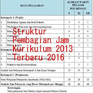 Pembagian Jam Kurikulum 2013 Terbaru 2016