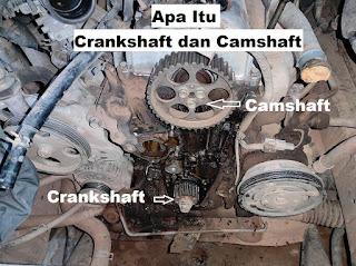 Inilah Perbedaan Crankshaft dan Camshaft