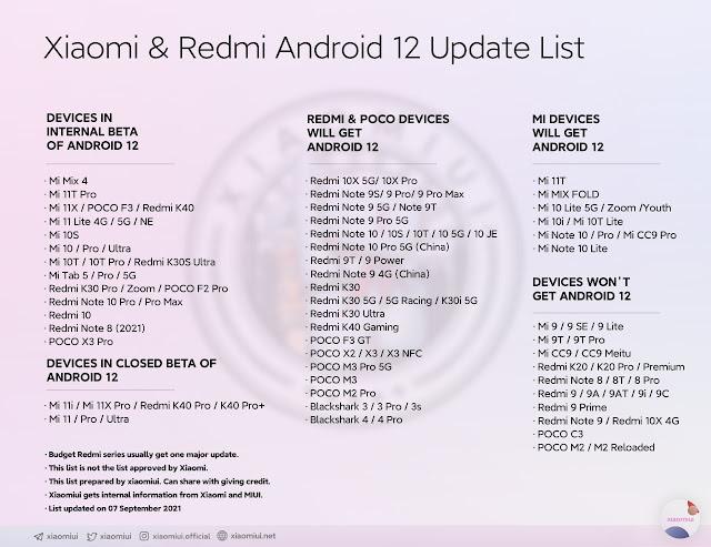 قائمة بهواتف شاومي التي ستحصل علي واجهة MIUI 13
