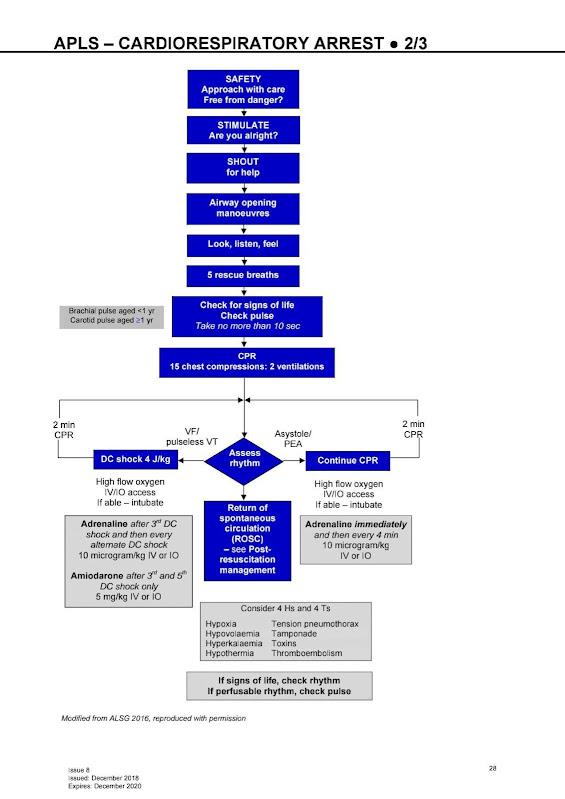 كتاب pediatric guidelines